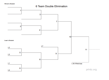 6 games double elimination brackets 13