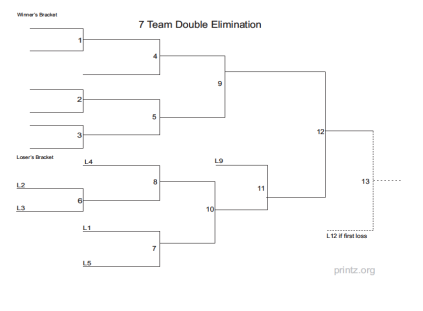 picture about Printable Double Elimination Brackets identify 7 Staff Double Removal Bracket