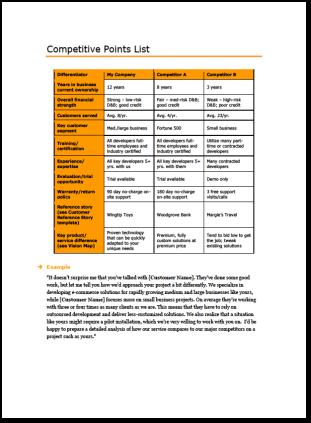 Competitive Points List